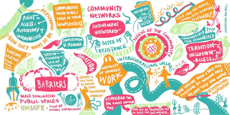 Towards Equitable and Sustainable Community-Led Networks