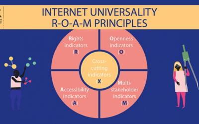 Assessing internet development in Kenya: using UNESCO's Internet Universality ROAM-X indicators